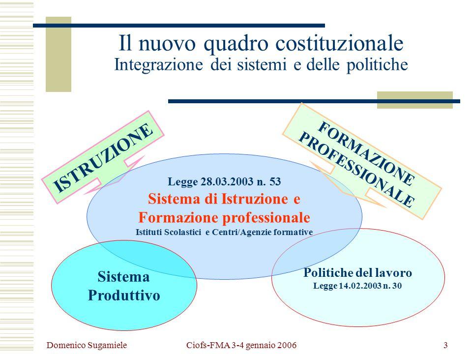 Domenico Sugamiele Ciofs-FMA 3-4 gennaio 20063 ISTRUZIONE Politiche del lavoro Legge 14.02.2003 n.