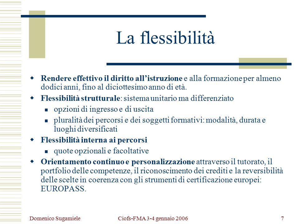 Domenico Sugamiele Ciofs-FMA 3-4 gennaio 200618 L'organizzazione di rete  Creare uno spazio intenzionale perché la semplice interazione non sempre produce azioni pedagogiche  Processo intenzionale degli attori.