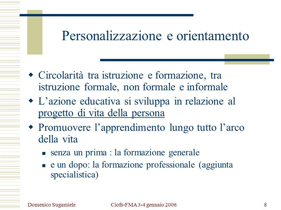Domenico Sugamiele Ciofs-FMA 3-4 gennaio 200619 L'organizzazione di rete  I percorsi dei Licei e di IeFP possono essere realizzati in una unica sede conservando la specificità di ciascun percorso.