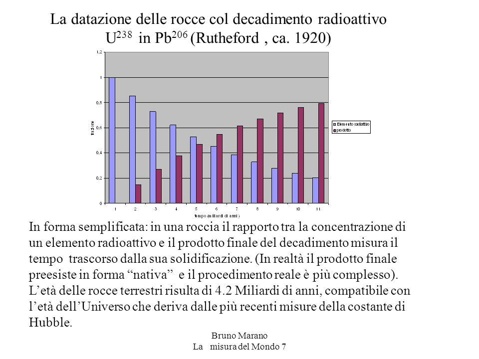 Bruno Marano La misura del Mondo 7 La datazione delle rocce col decadimento radioattivo U 238 in Pb 206 (Rutheford, ca. 1920) In forma semplificata: i