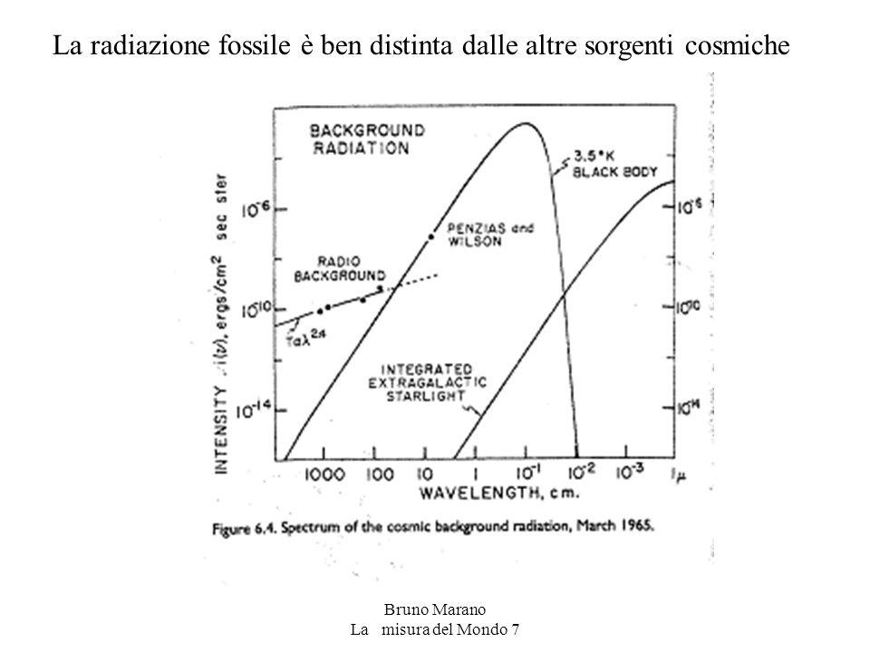 Bruno Marano La misura del Mondo 7 La radiazione fossile è ben distinta dalle altre sorgenti cosmiche