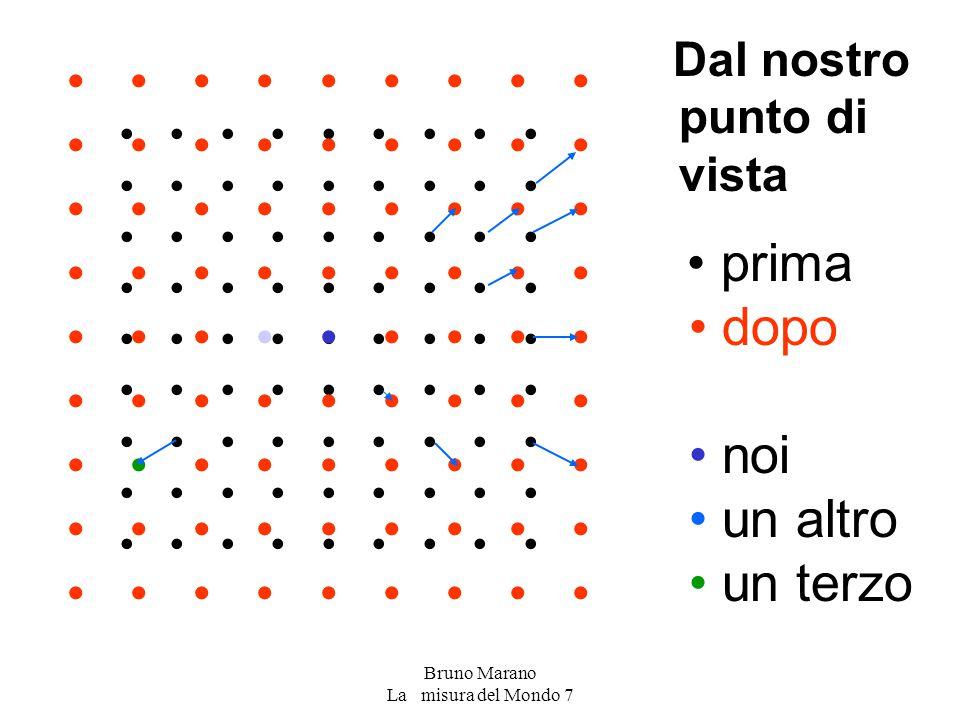Bruno Marano La misura del Mondo 7 prima dopo noi un altro un terzo Dal nostro punto di vista
