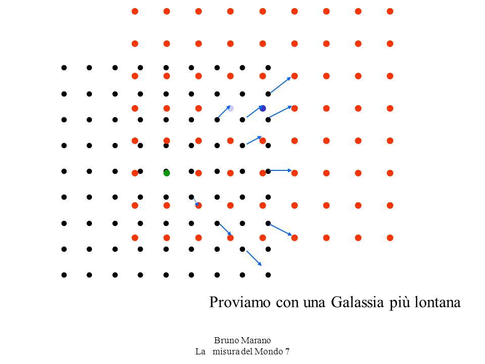 Bruno Marano La misura del Mondo 7 Proviamo con una Galassia più lontana