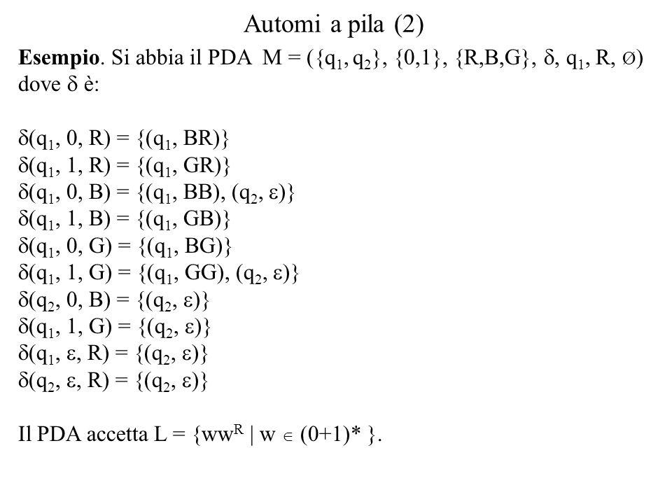 Automi a pila (2) Esempio. Si abbia il PDA M = ({q 1, q 2 }, {0,1}, {R,B,G}, , q 1, R, Ø ) dove  è:  (q 1, 0, R) = {(q 1, BR)}  (q 1, 1, R) = {(q