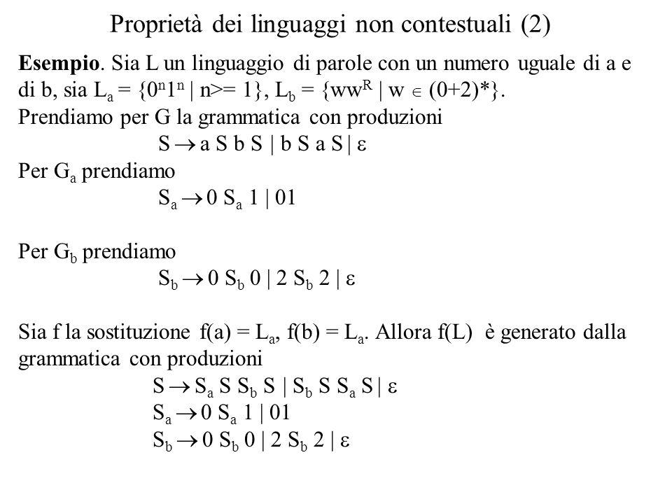 Proprietà dei linguaggi non contestuali (2) Esempio. Sia L un linguaggio di parole con un numero uguale di a e di b, sia L a = {0 n 1 n | n>= 1}, L b