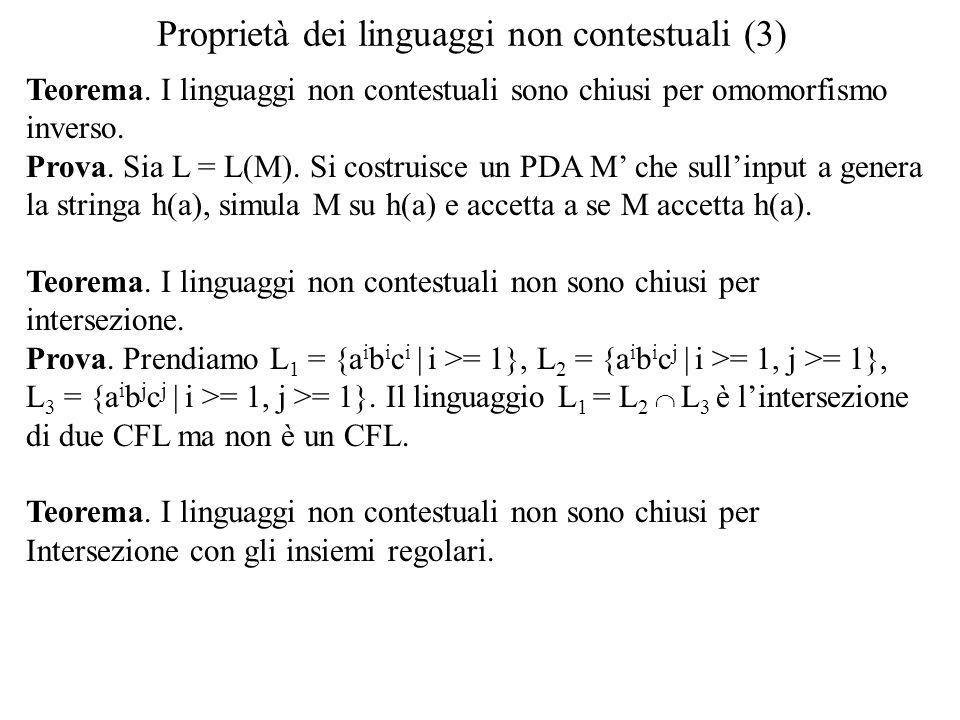 Proprietà dei linguaggi non contestuali (3) Teorema. I linguaggi non contestuali sono chiusi per omomorfismo inverso. Prova. Sia L = L(M). Si costruis