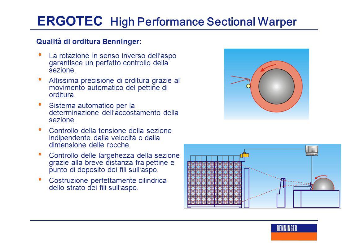 ERGOTEC High Performance Sectional Warper Qualità di orditura Benninger:  La rotazione in senso inverso dell'aspo garantisce un perfetto controllo de