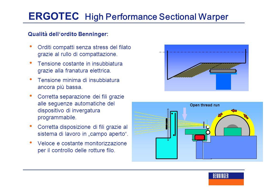 ERGOTEC High Performance Sectional Warper Qualità dell'ordito Benninger:  Orditi compatti senza stress del filato grazie al rullo di compattazione. 
