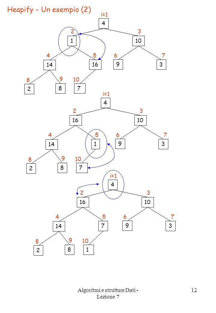 Algoritmi e strutture Dati - Lezione 7 12 Heapify – Un esempio (2) 4 101 3 9 16 14 78 2 i=1 76 32 54 8 9 10 4 16 3 9 1 14 78 2 i=1 76 32 54 8 9 10 4 16 3 9 7 14 18 2 i=1 76 32 54 8 9 10
