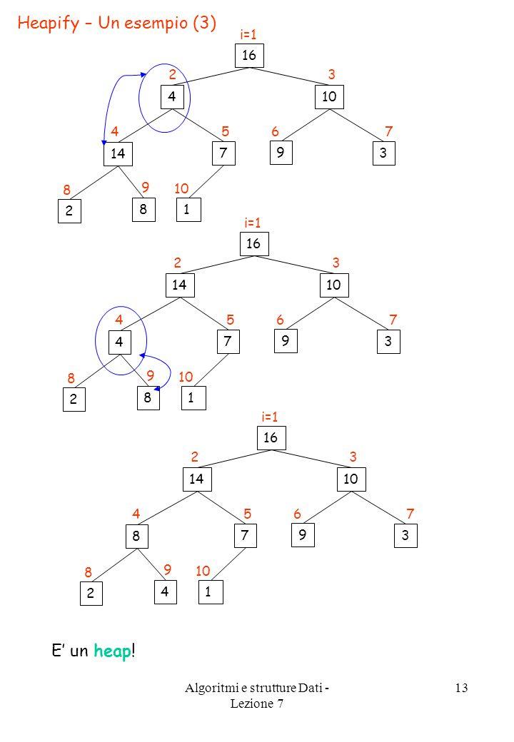 Algoritmi e strutture Dati - Lezione 7 13 Heapify – Un esempio (3) 16 104 3 9 7 14 18 2 i=1 76 32 54 8 9 10 16 1014 3 9 7 4 18 2 i=1 76 32 54 8 9 10 16 1014 3 9 7 8 14 2 i=1 76 32 54 8 9 10 E' un heap!