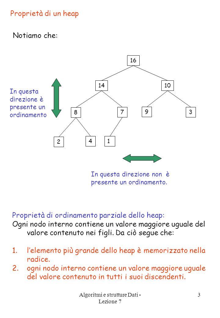 Algoritmi e strutture Dati - Lezione 7 3 Proprietà di un heap Notiamo che: 16 1014 3 9 7 8 14 2 In questa direzione è presente un ordinamento In questa direzione non è presente un ordinamento.