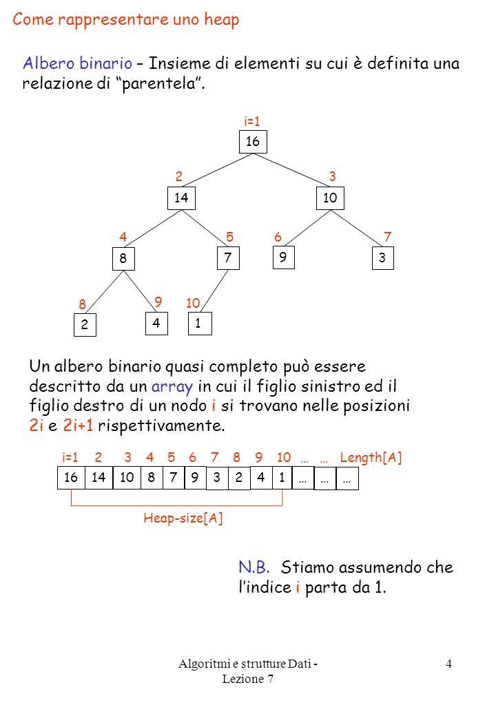 Algoritmi e strutture Dati - Lezione 7 4 Come rappresentare uno heap Albero binario – Insieme di elementi su cui è definita una relazione di parentela .