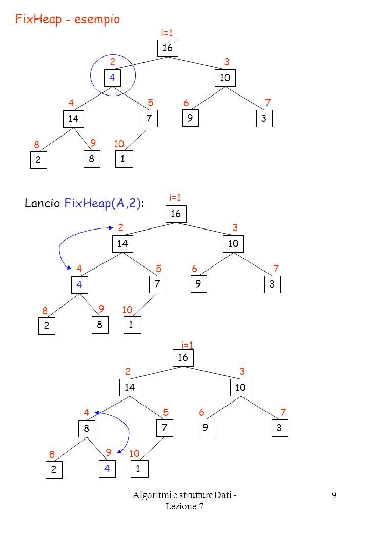 Algoritmi e strutture Dati - Lezione 7 9 FixHeap - esempio 16 104 3 9 7 14 18 2 i=1 76 32 54 8 9 10 Lancio FixHeap(A,2): 16 1014 3 9 7 4 18 2 i=1 76 32 54 8 9 10 16 1014 3 9 7 8 14 2 i=1 76 32 54 8 9 10