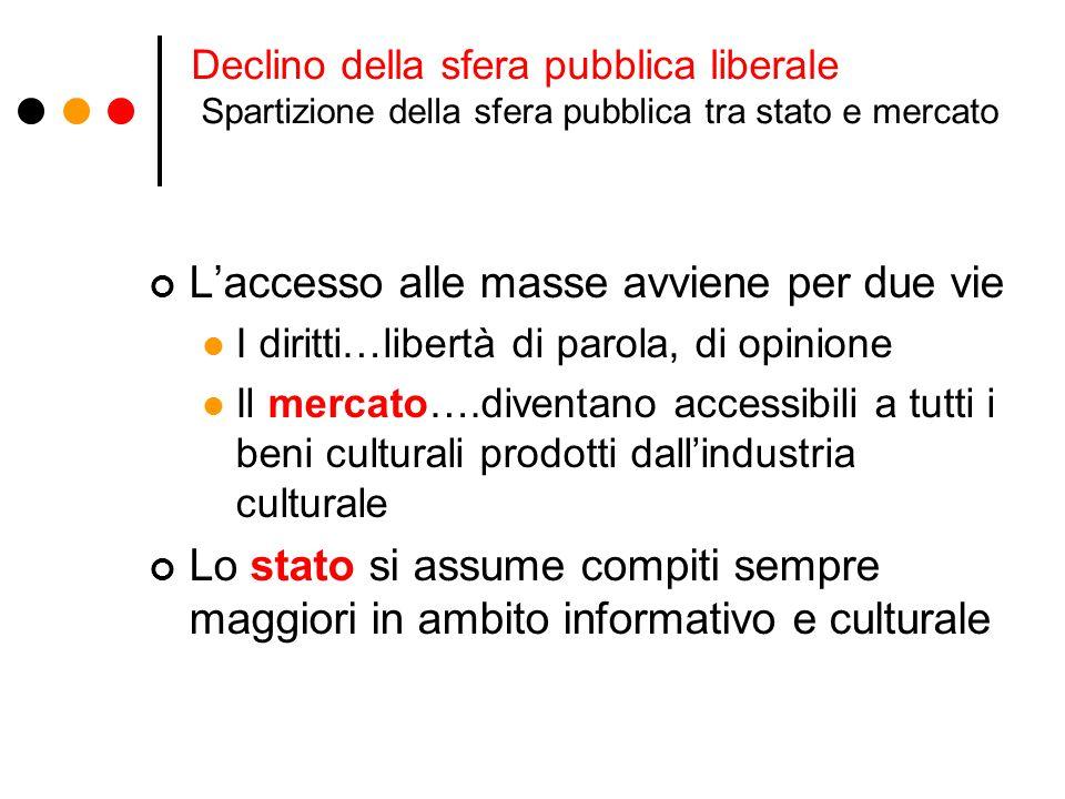 Declino della sfera pubblica liberale Spartizione della sfera pubblica tra stato e mercato L'accesso alle masse avviene per due vie I diritti…libertà
