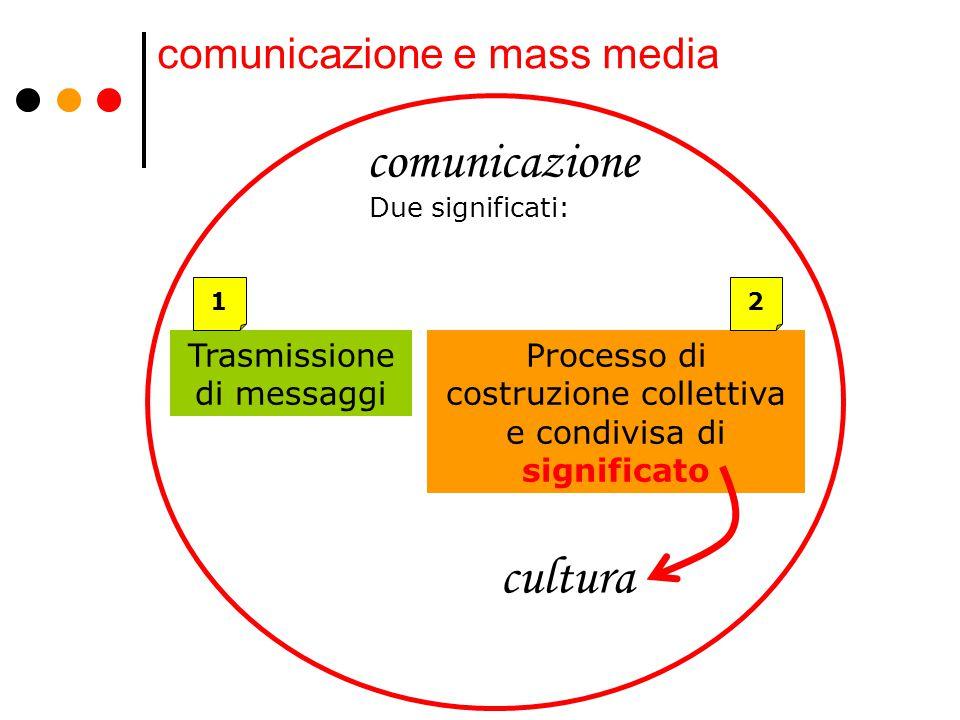 comunicazione e mass media comunicazione Processo di costruzione collettiva e condivisa di significato Trasmissione di messaggi cultura 12 Due signifi