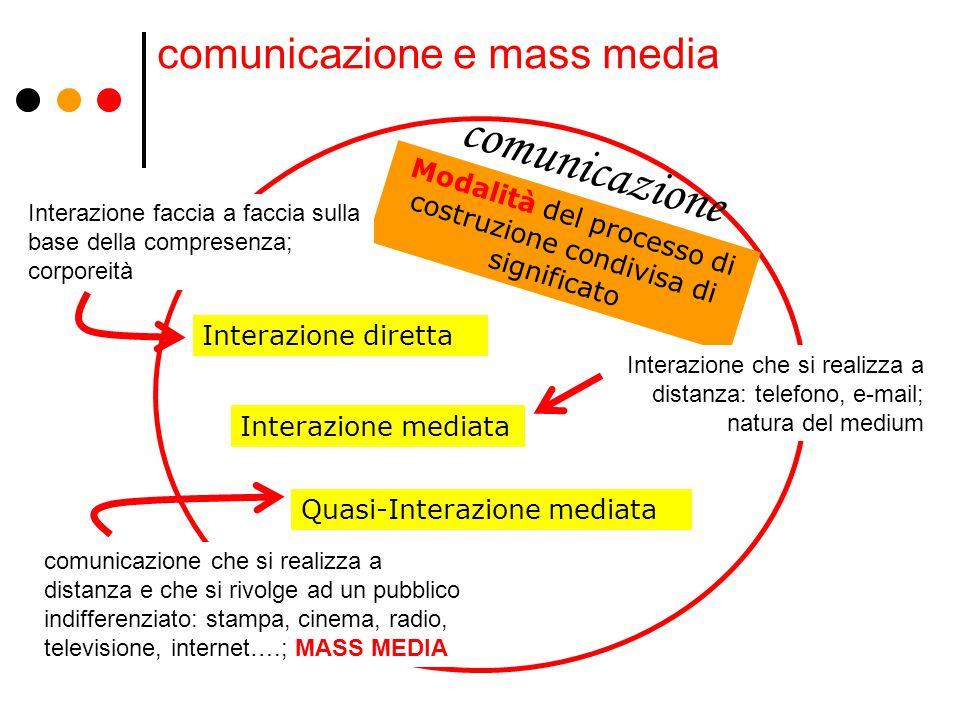 comunicazione e mass media comunicazione Modalità del processo di costruzione condivisa di significato Interazione diretta Interazione mediata Quasi-I