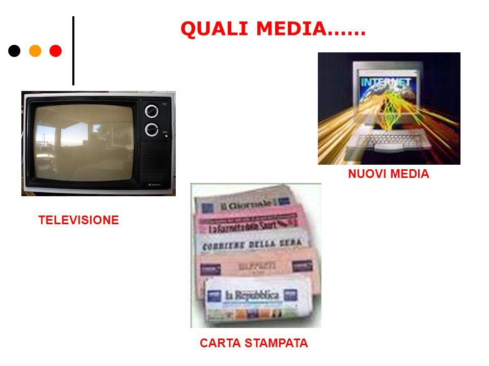QUALI MEDIA…… TELEVISIONE CARTA STAMPATA NUOVI MEDIA