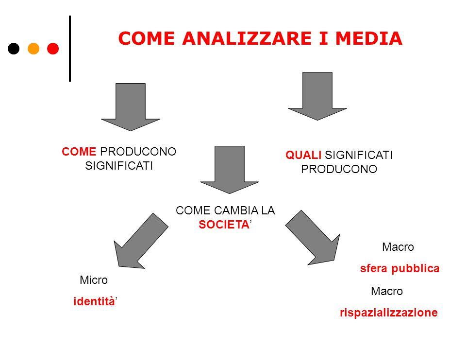 COME ANALIZZARE I MEDIA COME PRODUCONO SIGNIFICATI QUALI SIGNIFICATI PRODUCONO COME CAMBIA LA SOCIETA' Macro rispazializzazione Micro identità' Macro