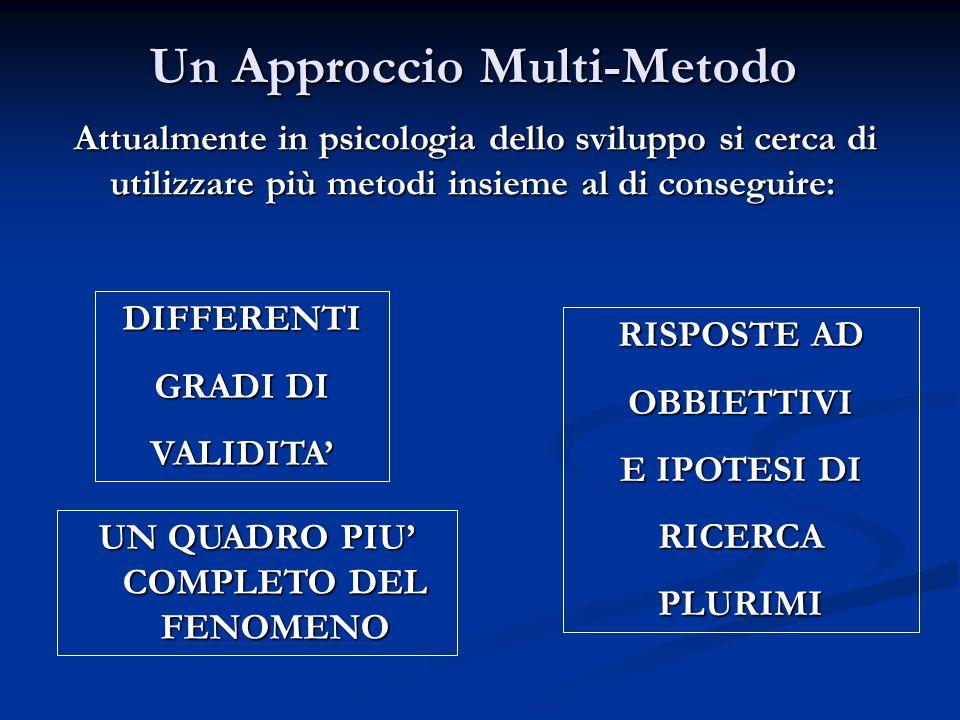 Un Approccio Multi-Metodo DIFFERENTI GRADI DI VALIDITA' RISPOSTE AD OBBIETTIVI E IPOTESI DI RICERCAPLURIMI UN QUADRO PIU' COMPLETO DEL FENOMENO Attual