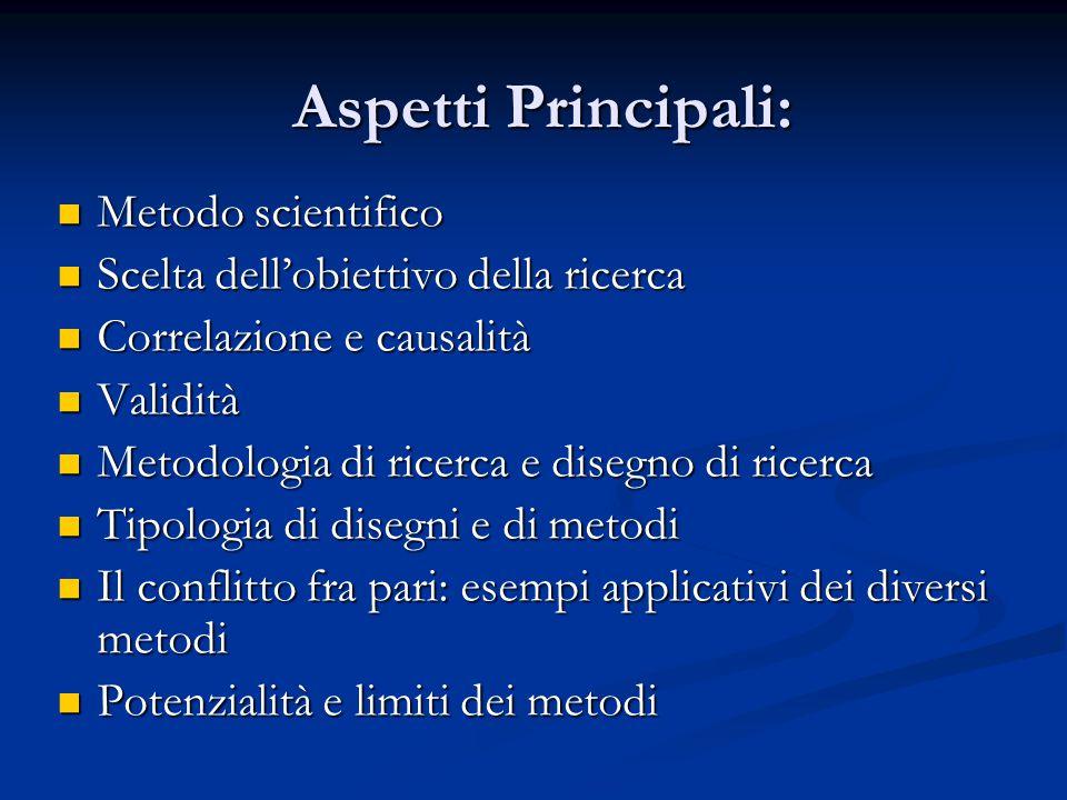 Aspetti Principali: Metodo scientifico Metodo scientifico Scelta dell'obiettivo della ricerca Scelta dell'obiettivo della ricerca Correlazione e causa