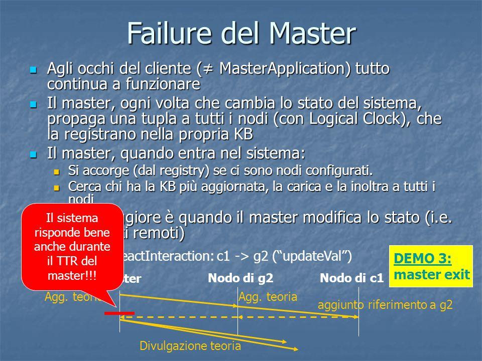 Agli occhi del cliente (≠ MasterApplication) tutto continua a funzionare Agli occhi del cliente (≠ MasterApplication) tutto continua a funzionare Il master, ogni volta che cambia lo stato del sistema, propaga una tupla a tutti i nodi (con Logical Clock), che la registrano nella propria KB Il master, ogni volta che cambia lo stato del sistema, propaga una tupla a tutti i nodi (con Logical Clock), che la registrano nella propria KB Il master, quando entra nel sistema: Il master, quando entra nel sistema: Si accorge (dal registry) se ci sono nodi configurati.