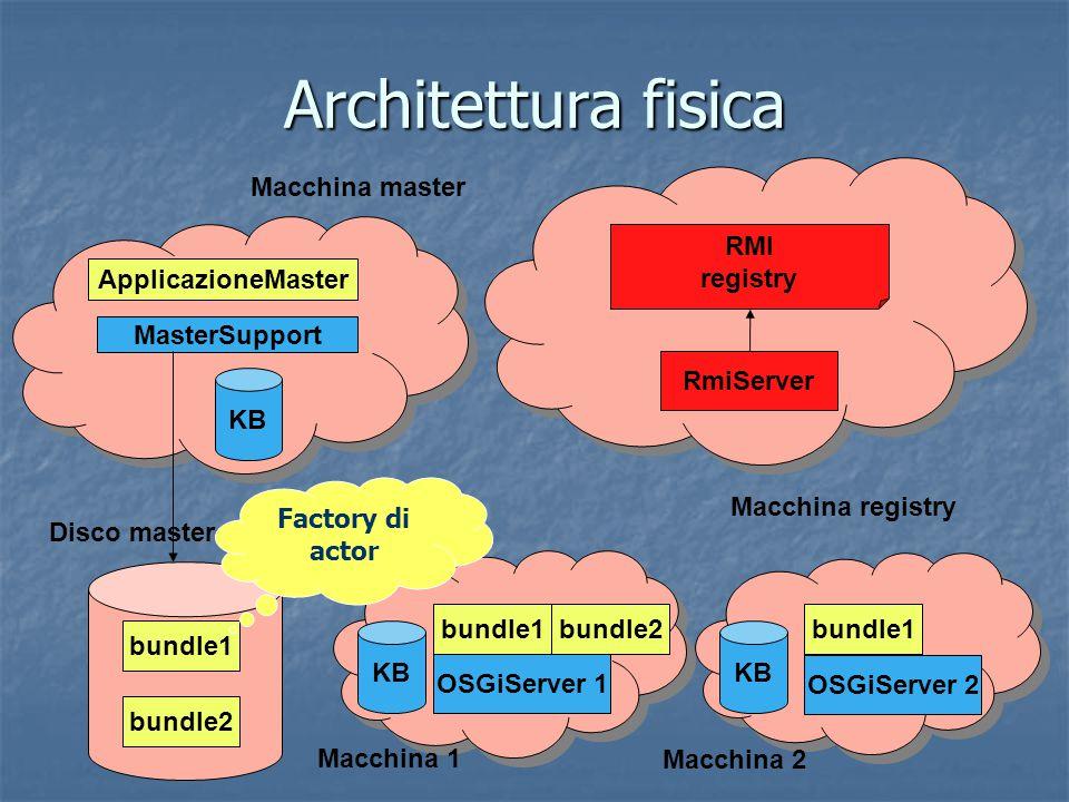 Architettura fisica MasterSupport RMI registry RmiServer OSGiServer 2 OSGiServer 1 Macchina master Macchina 1 Macchina 2 Macchina registry Applicazion