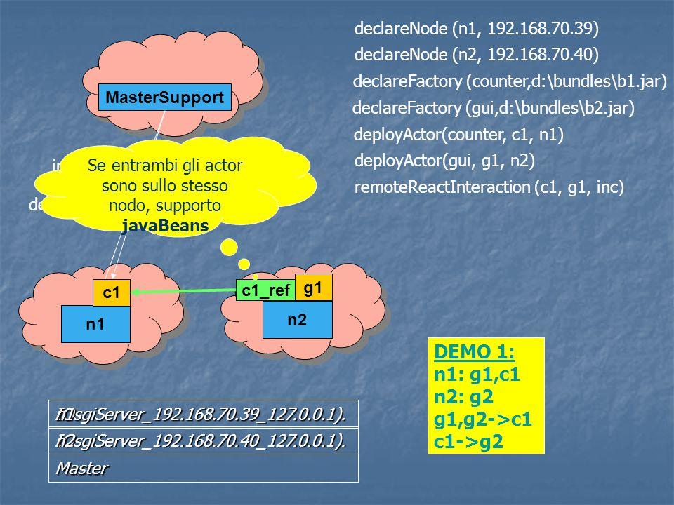 Nodo MasterSupport Nodo IOsgiServer_192.168.70.39_127.0.0.1). Master declareNode (n1, 192.168.70.39) n1 n1 IOsgiServer_192.168.70.40_127.0.0.1).n2 n2