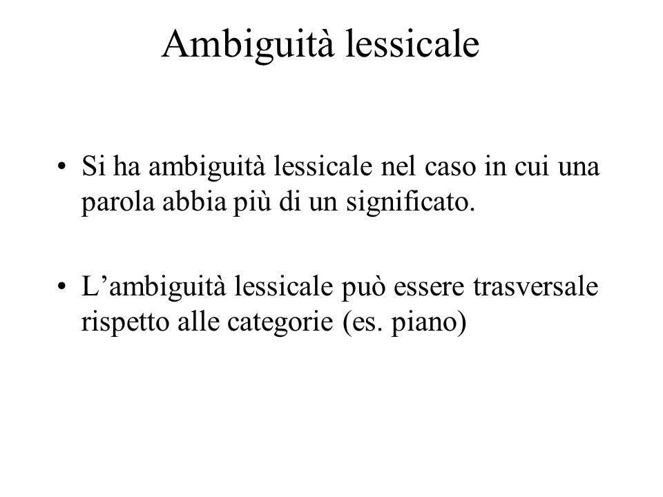Ambiguità lessicale Si ha ambiguità lessicale nel caso in cui una parola abbia più di un significato.