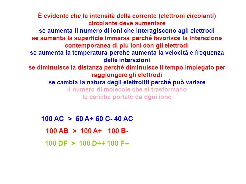 È evidente che la intensità della corrente (elettroni circolanti) circolante deve aumentare se aumenta il numero di ioni che interagiscono agli elettr
