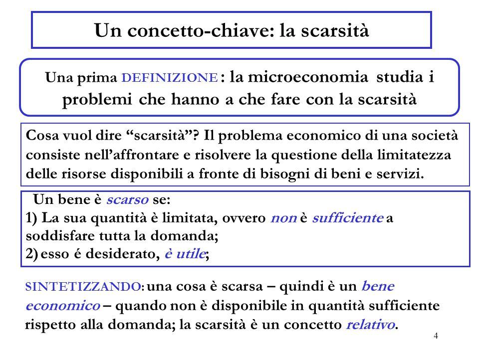 4 Un concetto-chiave: la scarsità Una prima DEFINIZIONE : la microeconomia studia i problemi che hanno a che fare con la scarsità Cosa vuol dire scarsità .