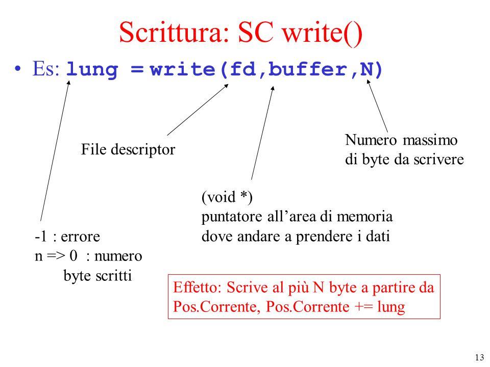 13 Scrittura: SC write() Es: lung = write(fd,buffer,N) File descriptor (void *) puntatore all'area di memoria dove andare a prendere i dati Numero massimo di byte da scrivere -1 : errore n => 0 : numero byte scritti Effetto: Scrive al più N byte a partire da Pos.Corrente, Pos.Corrente += lung