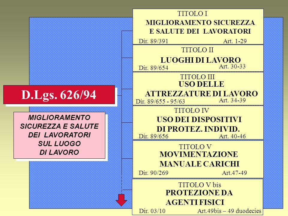 LUOGHI DI LAVORO locali ed edifici assegnati in uso a pubbliche amministrazioni (Art.