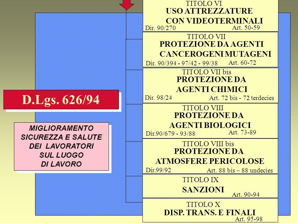 CAPO I DISPOSIZIONI GENERALI Art.1-7 CAPO II SERVIZIO DI PREVENZIONE E PROTEZIONE Art.