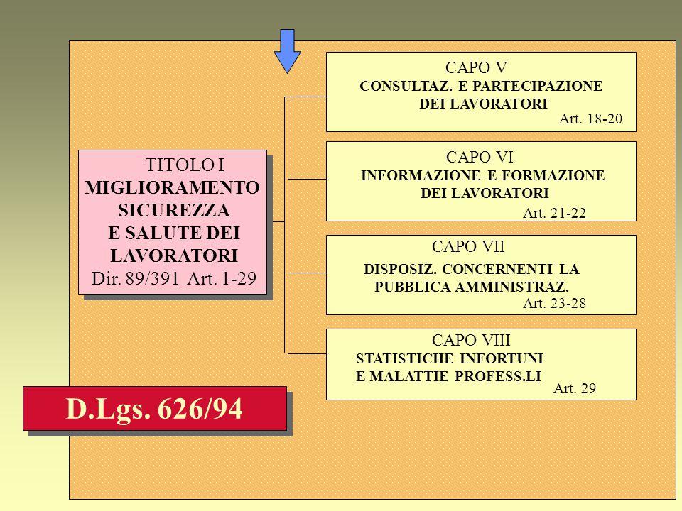 CAPO I Disposizioni generali Articolo 1 Campo di applicazione Articolo 2 Definizioni Articolo 3 Misure generali di tutela Articolo 5 Obblighi lavoratore Articolo 6 Obblighi progettisti, ecc.