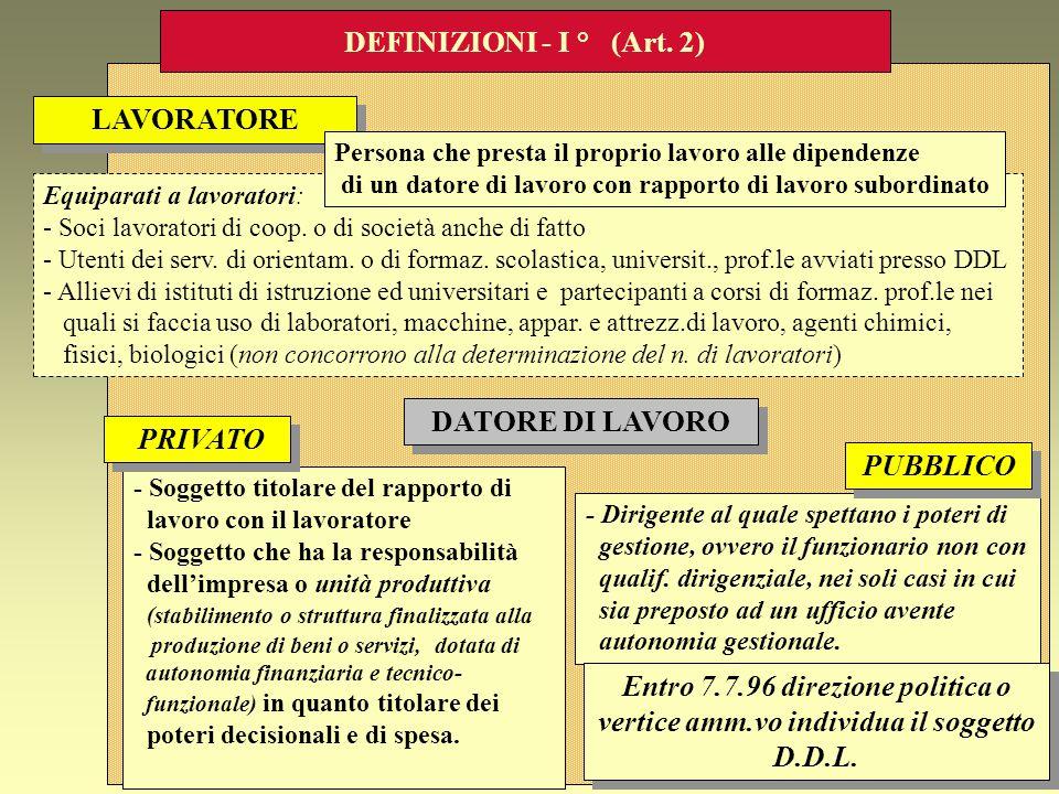 DEFINIZIONI - II ° (Art.2) RESPONSABILE DEL S.P.P.