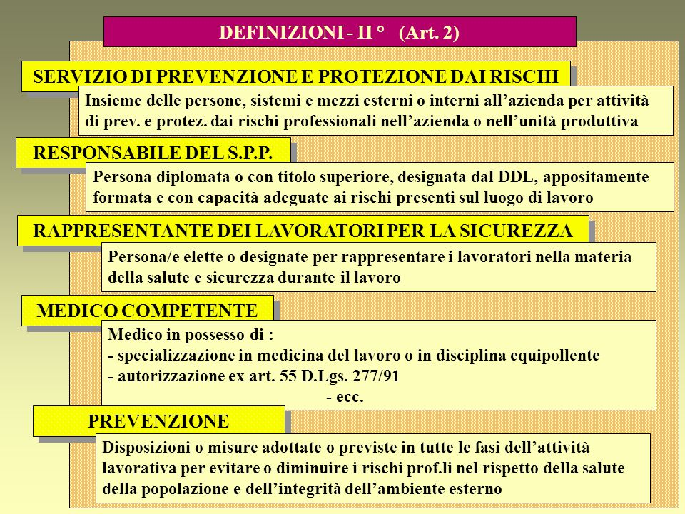 Informaz., formaz., consultaz., partecipaz., istruzioni adeguate ai lavoratori Manutenz.