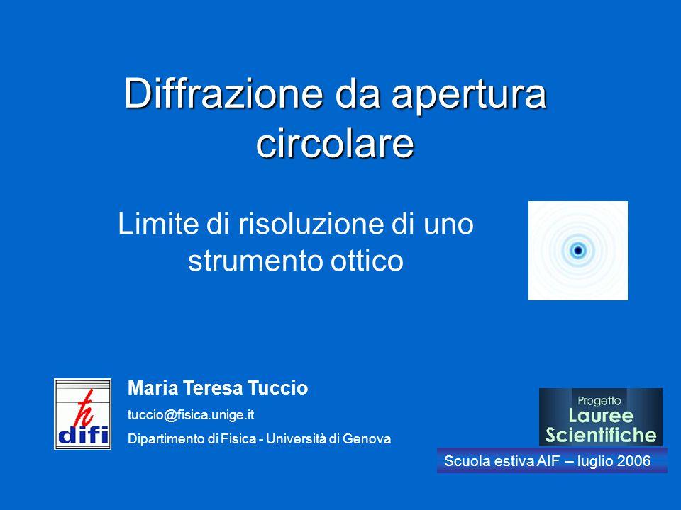 Diffrazione da apertura circolare Limite di risoluzione di uno strumento ottico Maria Teresa Tuccio tuccio@fisica.unige.it Dipartimento di Fisica - Università di Genova Scuola estiva AIF – luglio 2006