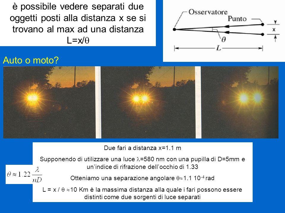 è possibile vedere separati due oggetti posti alla distanza x se si trovano al max ad una distanza L=x/  Auto o moto.