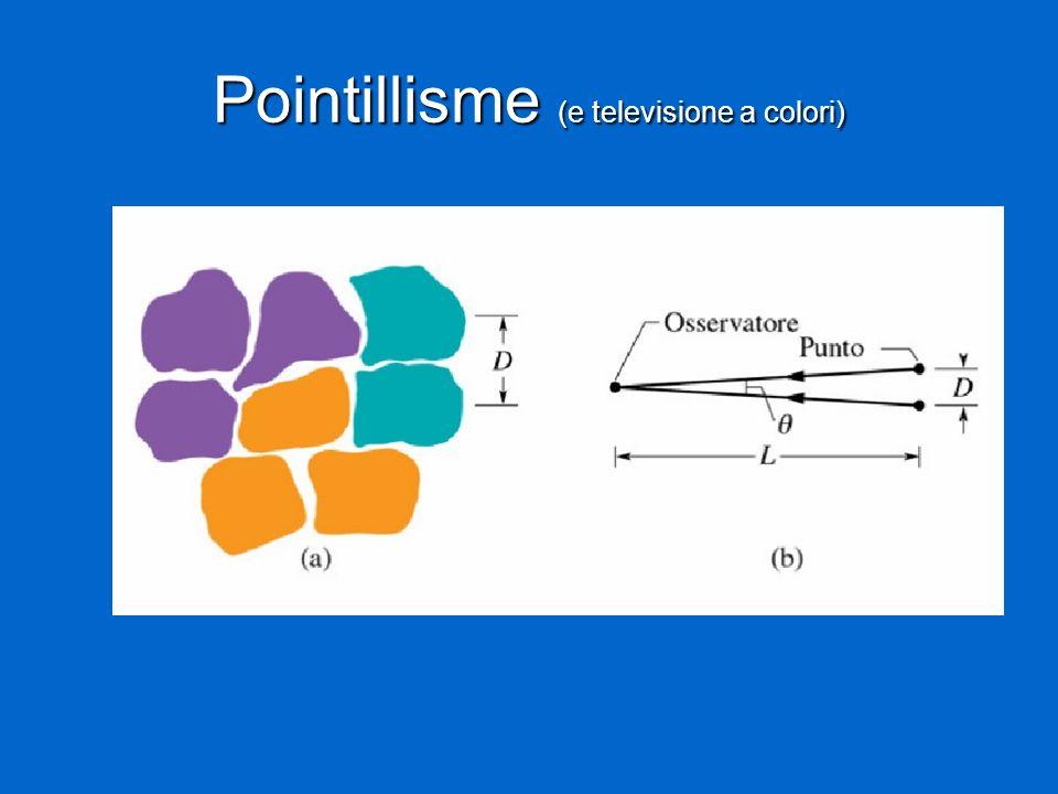 Pointillisme (e televisione a colori)