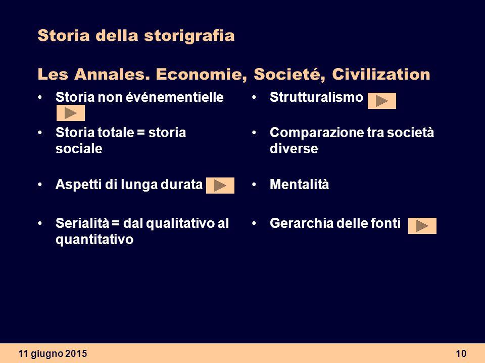 11 giugno 201510 Storia della storigrafia Les Annales. Economie, Societé, Civilization Storia non événementielle Storia totale = storia sociale Aspett