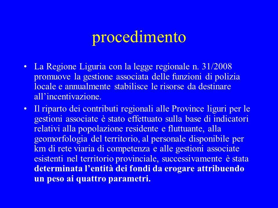 procedimento La Regione Liguria con la legge regionale n.