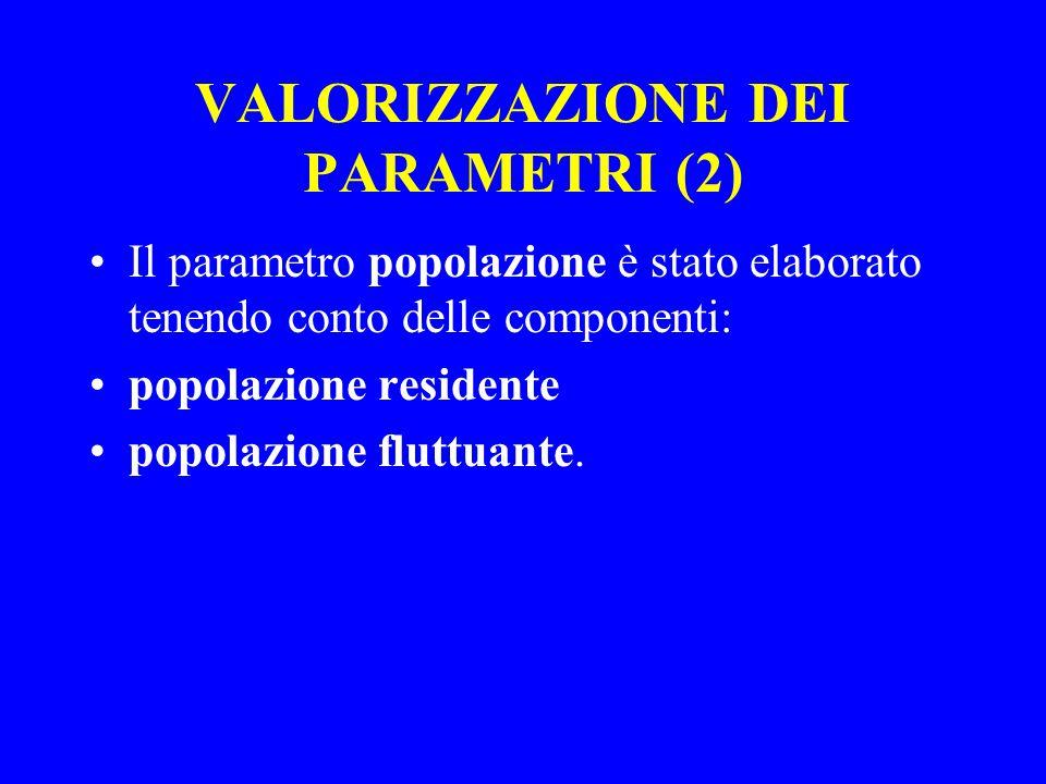 VALORIZZAZIONE DEI PARAMETRI (2) Il parametro popolazione è stato elaborato tenendo conto delle componenti: popolazione residente popolazione fluttuante.