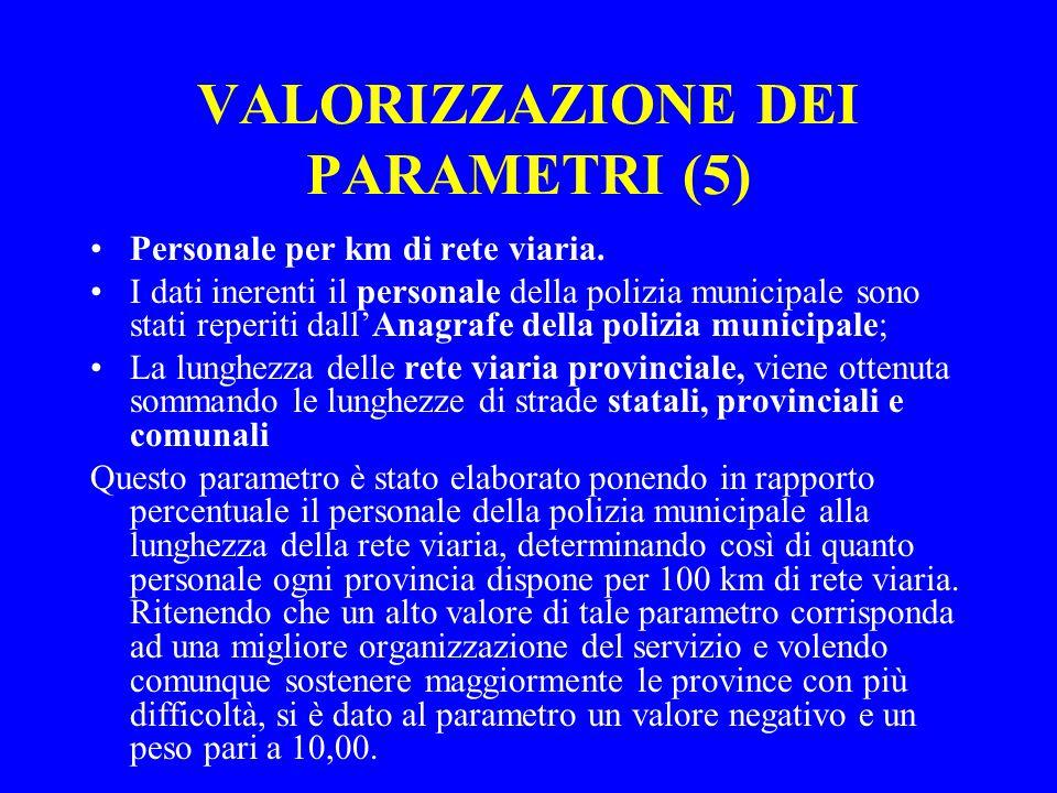 VALORIZZAZIONE DEI PARAMETRI (6) Gestioni associate esistenti al 2007.