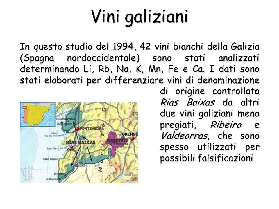 In questo studio del 1994, 42 vini bianchi della Galizia (Spagna nordoccidentale) sono stati analizzati determinando Li, Rb, Na, K, Mn, Fe e Ca.