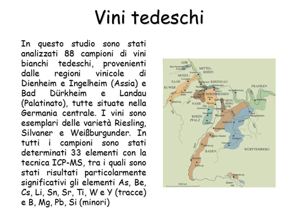 In questo studio sono stati analizzati 88 campioni di vini bianchi tedeschi, provenienti dalle regioni vinicole di Dienheim e Ingelheim (Assia) e Bad Dürkheim e Landau (Palatinato), tutte situate nella Germania centrale.