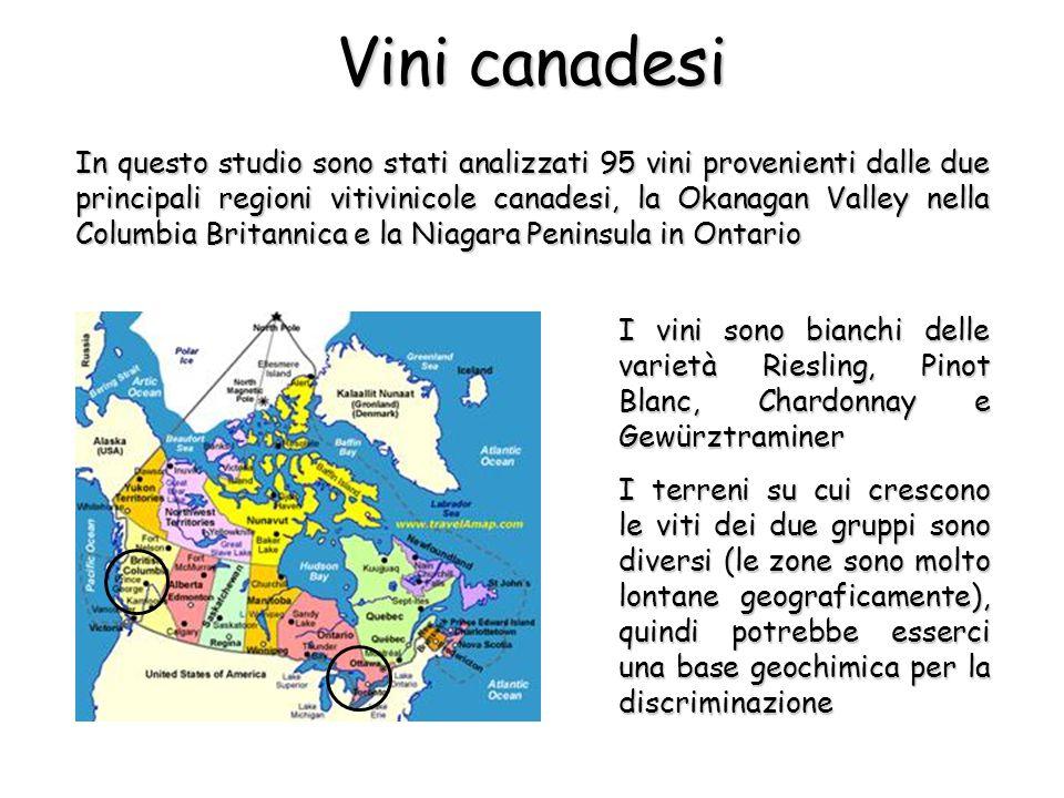In questo studio sono stati analizzati 95 vini provenienti dalle due principali regioni vitivinicole canadesi, la Okanagan Valley nella Columbia Britannica e la Niagara Peninsula in Ontario Vini canadesi I vini sono bianchi delle varietà Riesling, Pinot Blanc, Chardonnay e Gewürztraminer I terreni su cui crescono le viti dei due gruppi sono diversi (le zone sono molto lontane geograficamente), quindi potrebbe esserci una base geochimica per la discriminazione