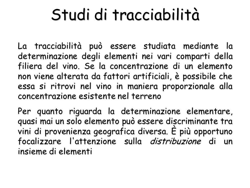 La tracciabilità può essere studiata mediante la determinazione degli elementi nei vari comparti della filiera del vino.