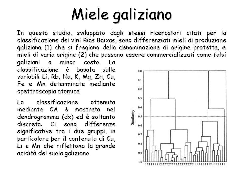 In questo studio, sviluppato dagli stessi ricercatori citati per la classificazione dei vini Rias Baixas, sono differenziati mieli di produzione galiziana (1) che si fregiano della denominazione di origine protetta, e mieli di varia origine (2) che possono essere commercializzati come falsi Miele galiziano galiziani a minor costo.