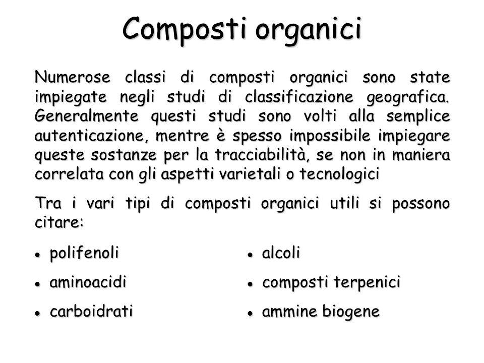 Numerose classi di composti organici sono state impiegate negli studi di classificazione geografica.