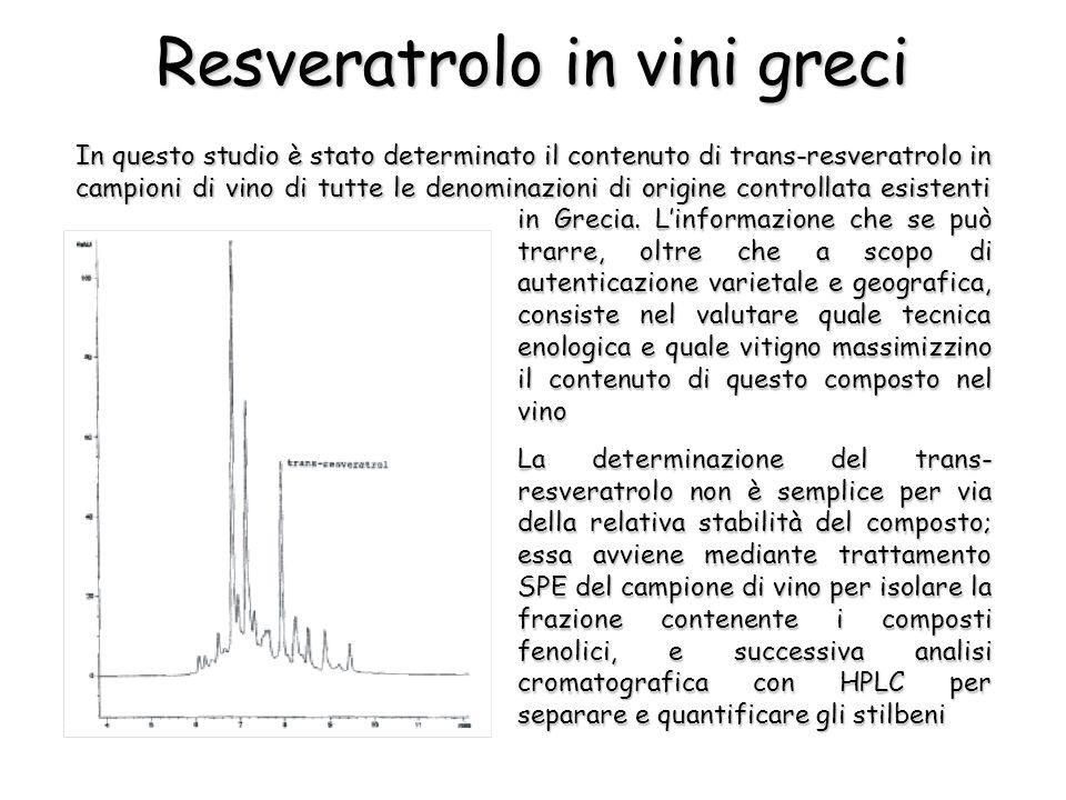 In questo studio è stato determinato il contenuto di trans-resveratrolo in campioni di vino di tutte le denominazioni di origine controllata esistenti Resveratrolo in vini greci in Grecia.